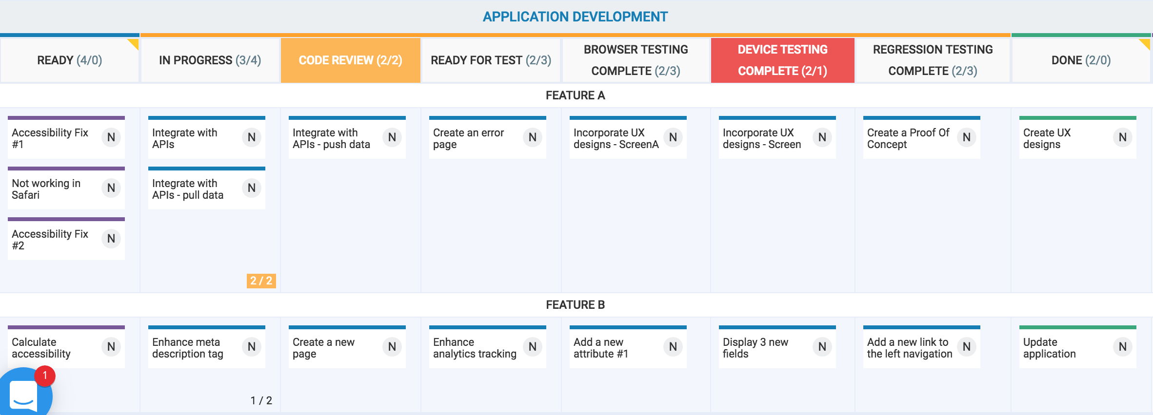 Sample Kanban Board for Application Development