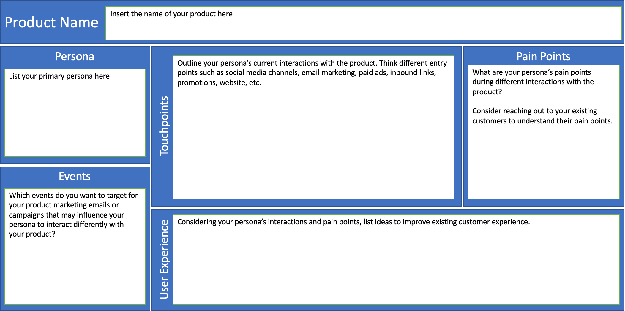Customer Journey Mapping Canvas for an Existing Customer